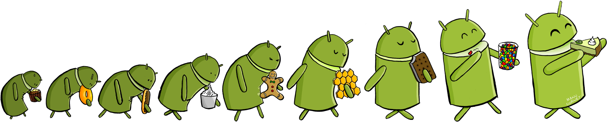 android_evolution_line