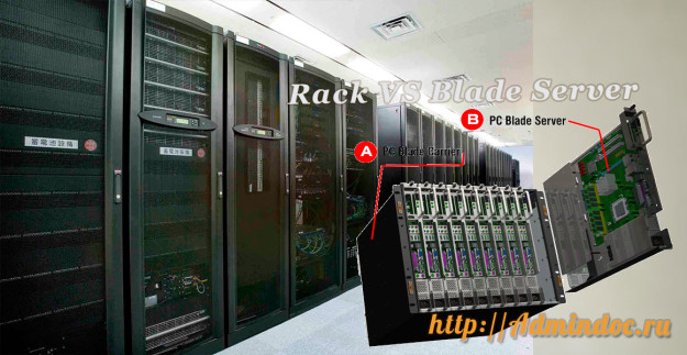 preview-rack-vs-blade-server